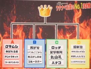 『ワタナベお笑いNo.1』決勝グループ
