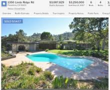 【イタすぎるセレブ達】ヘイデン・クリステンセンと破局のレイチェル・ビルソン、3.67億円の豪邸を購入