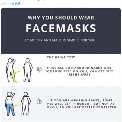 【海外発!Breaking News】マスクをズボンに例え…欧米人にマスクの必要性を説いた画像が爆笑呼ぶ(米)