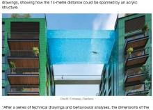 【海外発!Breaking News】マンション10階を橋渡し 透け透けの空中プールがオープン(英)<動画あり>