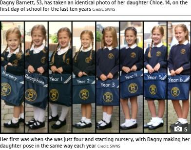 幼稚園入園から日本の小学校5年生(Year6)までの初登校のクロエさん(画像は『The Sun 2021年9月7日付「OH SNAP Proud mum takes identical pictures of her daughter on her first day of school over 10 years」(Credit: SWNS)』のスクリーンショット)