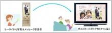 ケータイからテレビへ送信「〈ブラビア〉ポストカード」サービス ソニーマーケティング