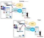 企業IP-PBXとSkypeの接続が可能に。ソフトウェアベースの最新Skypeゲートウェイ「SkyStone」リリース。
