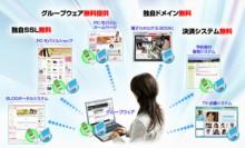 無料でここまで使える!ビジネスSaaSプラットフォーム「Allin1Office(オールインワンオフィス)」