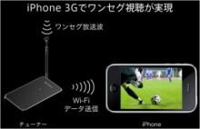 ソフトバンク、iPhone 3G用充電・ワンセグチューナー「TV&バッテリー」を発売